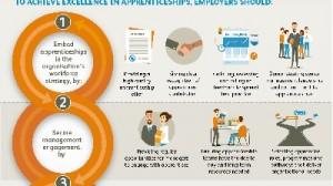 skills for health nhs